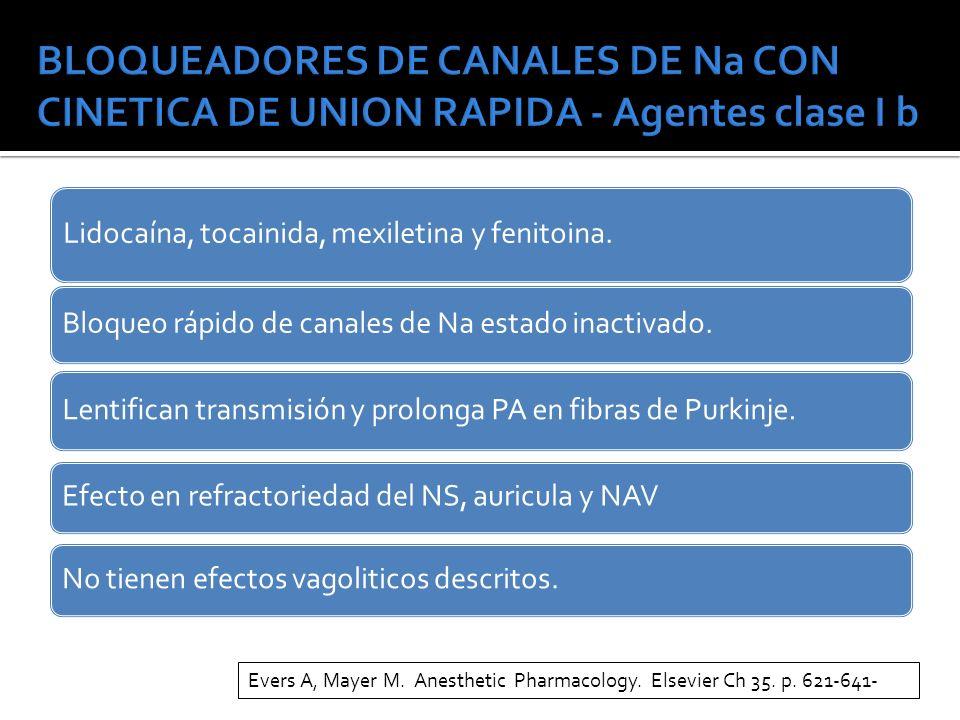 BLOQUEADORES DE CANALES DE Na CON CINETICA DE UNION RAPIDA - Agentes clase I b