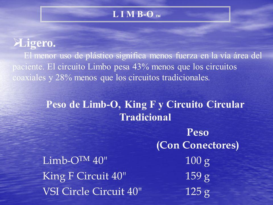 Peso de Limb-O, King F y Circuito Circular Tradicional