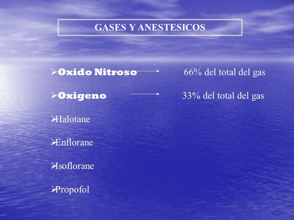 GASES Y ANESTESICOS Oxido Nitroso 66% del total del gas. Oxigeno 33% del total del gas.