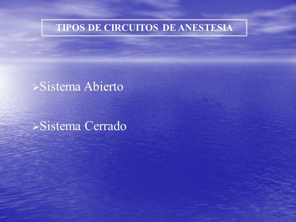 TIPOS DE CIRCUITOS DE ANESTESIA