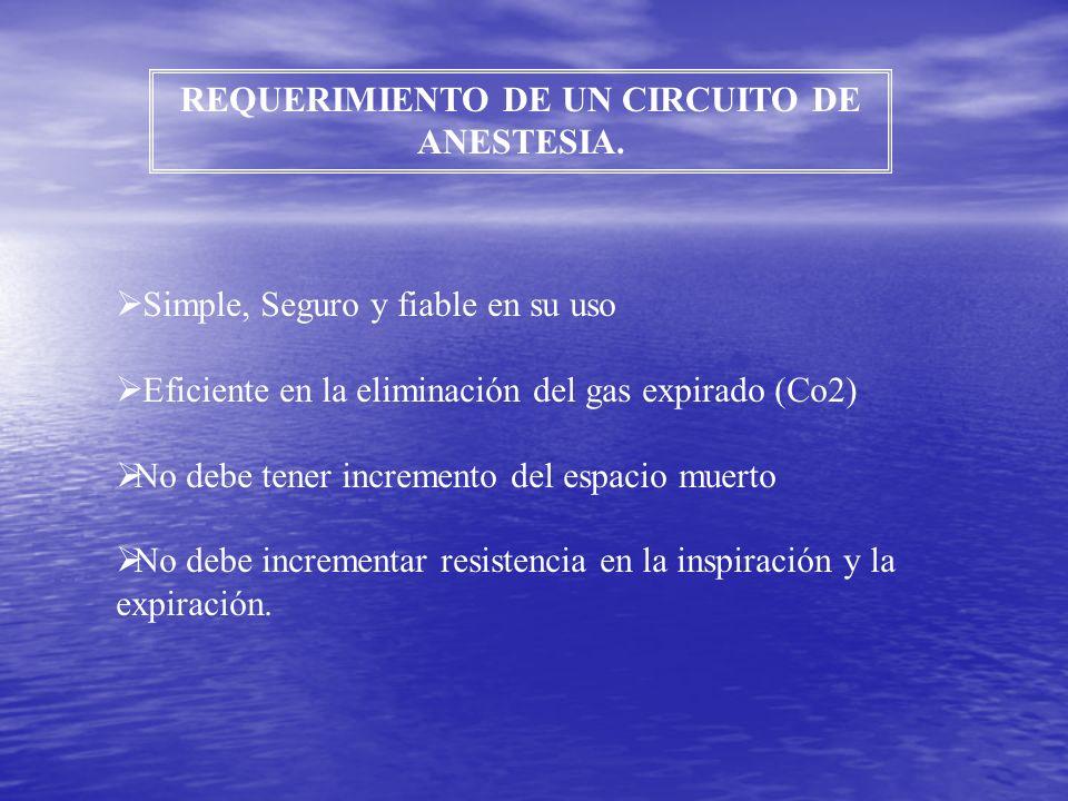 REQUERIMIENTO DE UN CIRCUITO DE ANESTESIA.