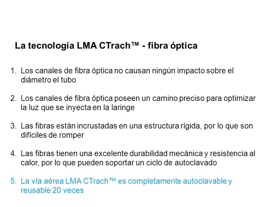 La tecnología LMA CTrach™ - fibra óptica