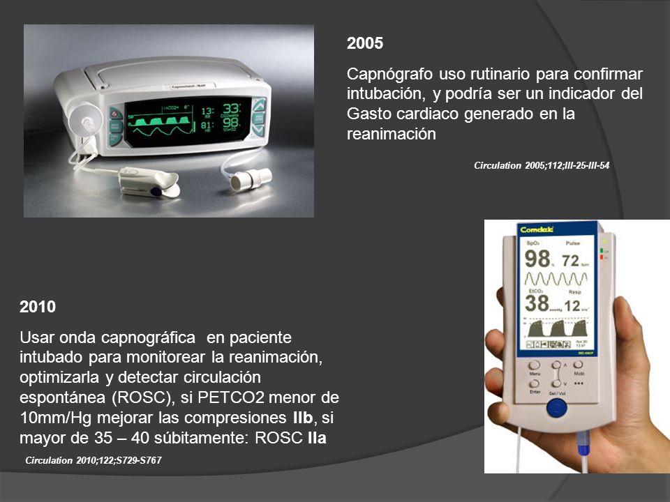 2005 Capnógrafo uso rutinario para confirmar intubación, y podría ser un indicador del Gasto cardiaco generado en la reanimación.