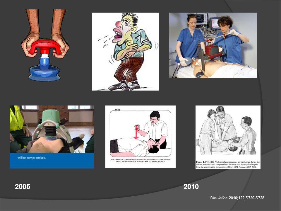2005 2010 Circulation 2010;122;S720-S728
