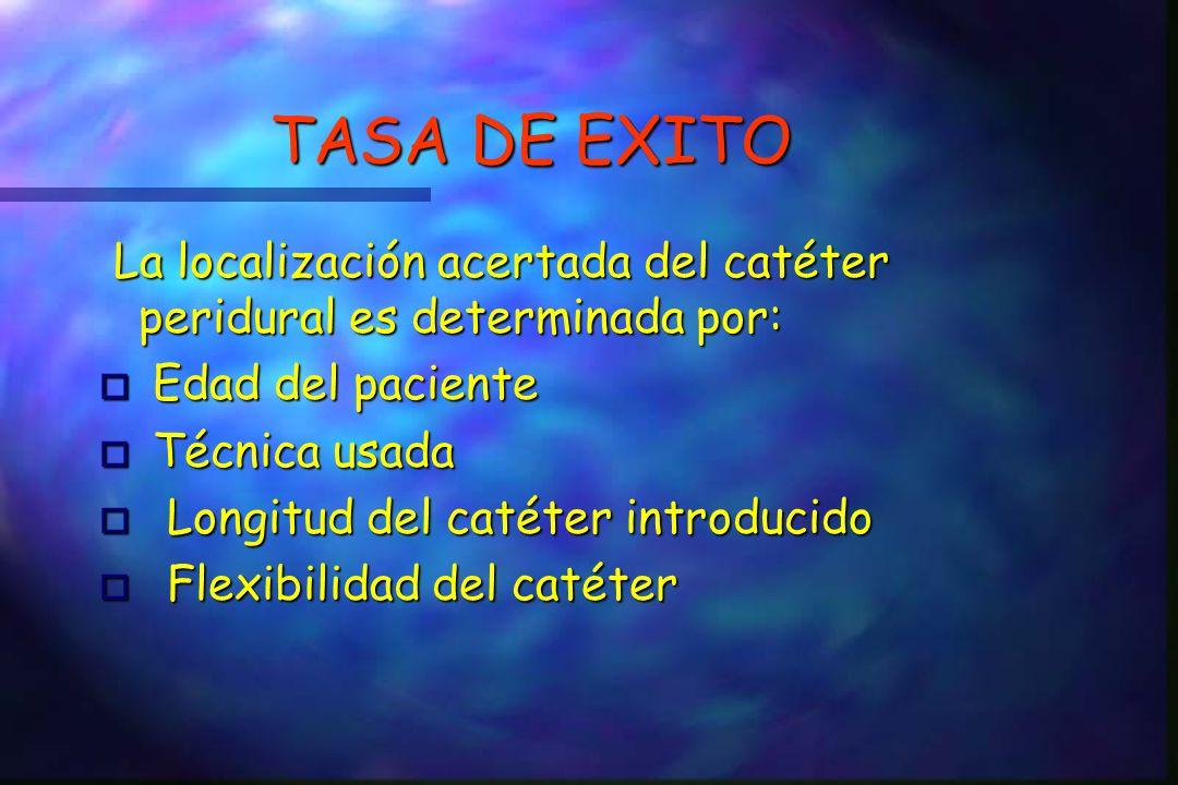 TASA DE EXITO La localización acertada del catéter peridural es determinada por: Edad del paciente.