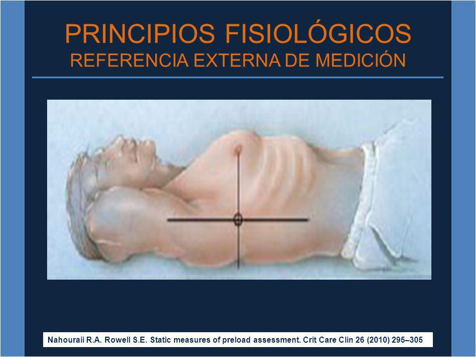 PRINCIPIOS FISIOLÓGICOS REFERENCIA EXTERNA DE MEDICIÓN