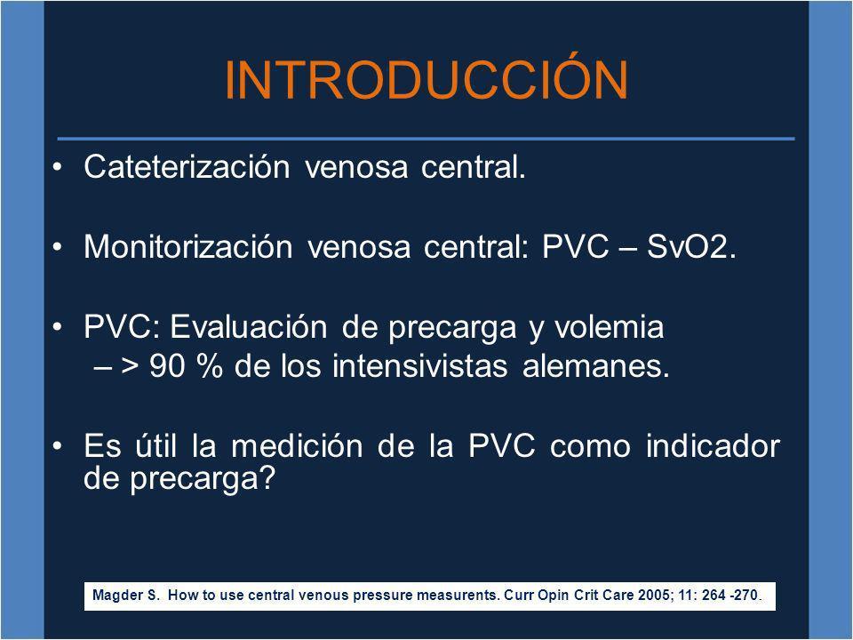 INTRODUCCIÓN Cateterización venosa central.