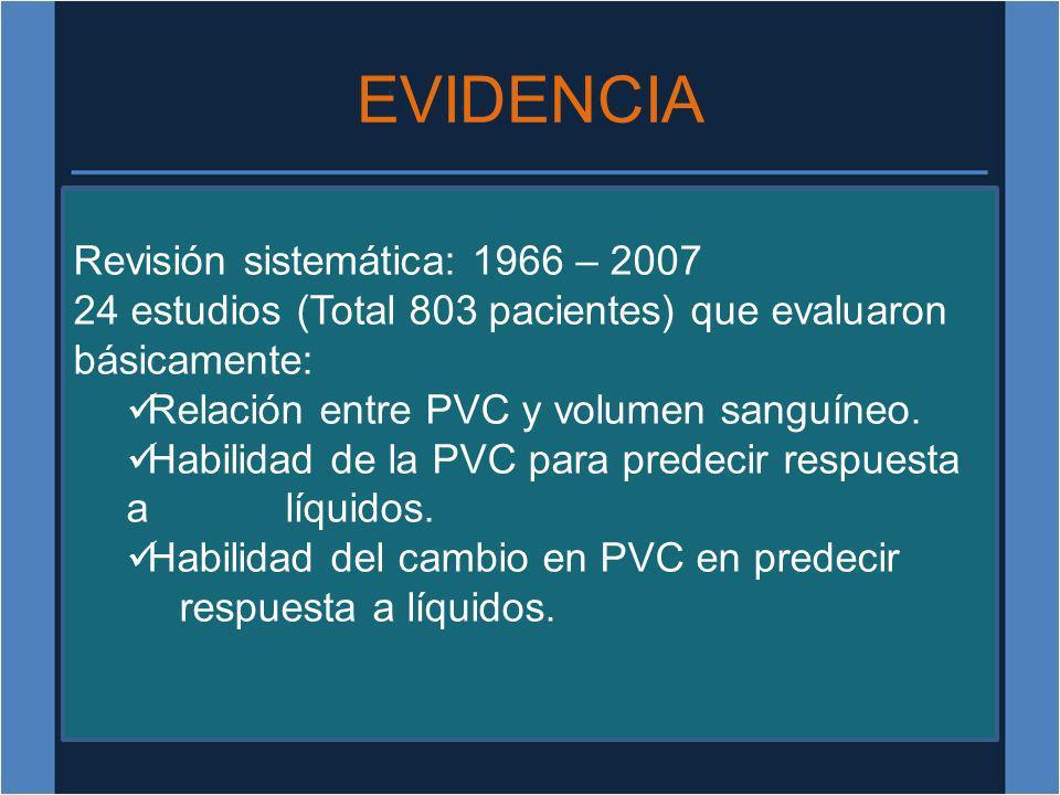 EVIDENCIA Revisión sistemática: 1966 – 2007
