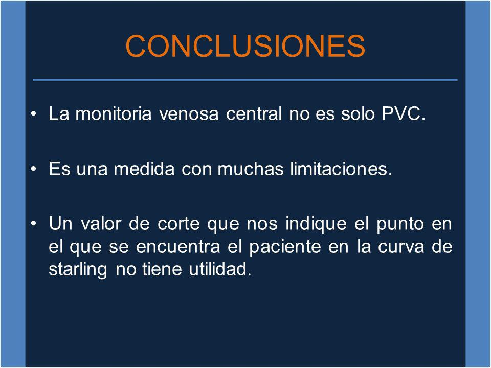 CONCLUSIONES La monitoria venosa central no es solo PVC.