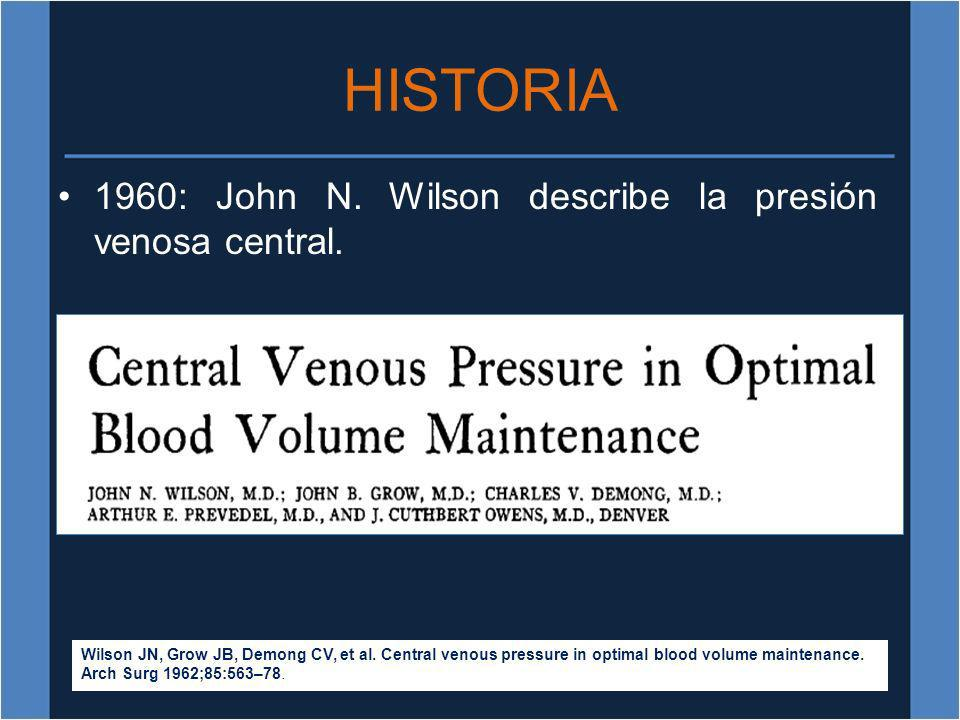 HISTORIA 1960: John N. Wilson describe la presión venosa central.