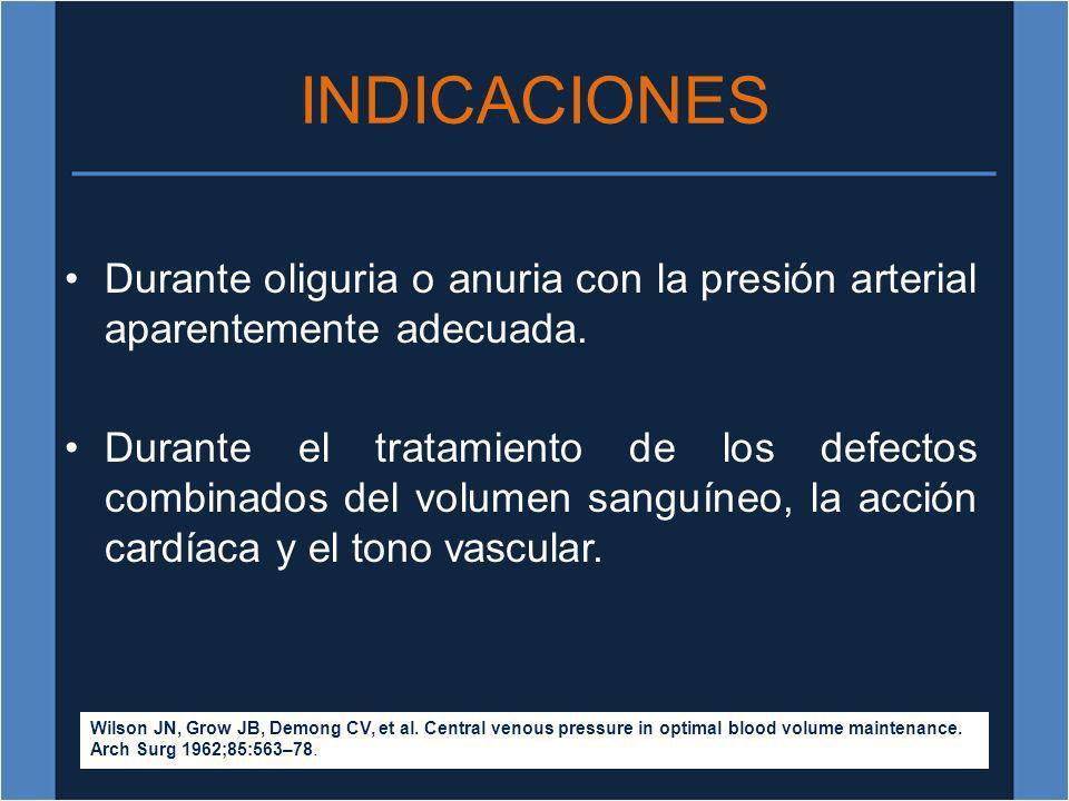 INDICACIONES Durante oliguria o anuria con la presión arterial aparentemente adecuada.