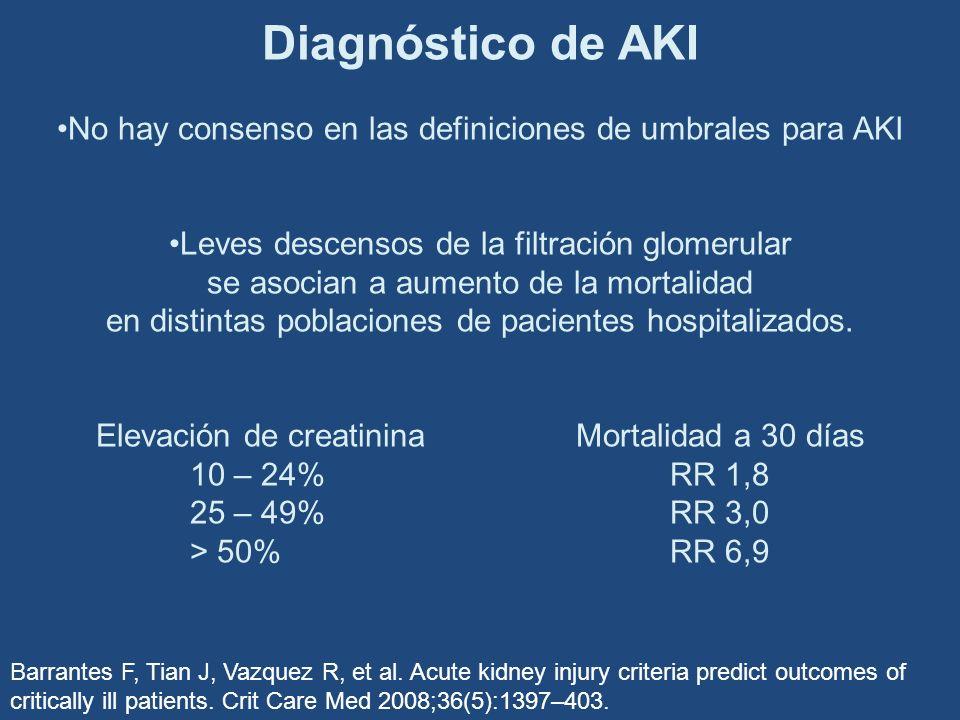 Diagnóstico de AKI No hay consenso en las definiciones de umbrales para AKI. Leves descensos de la filtración glomerular.