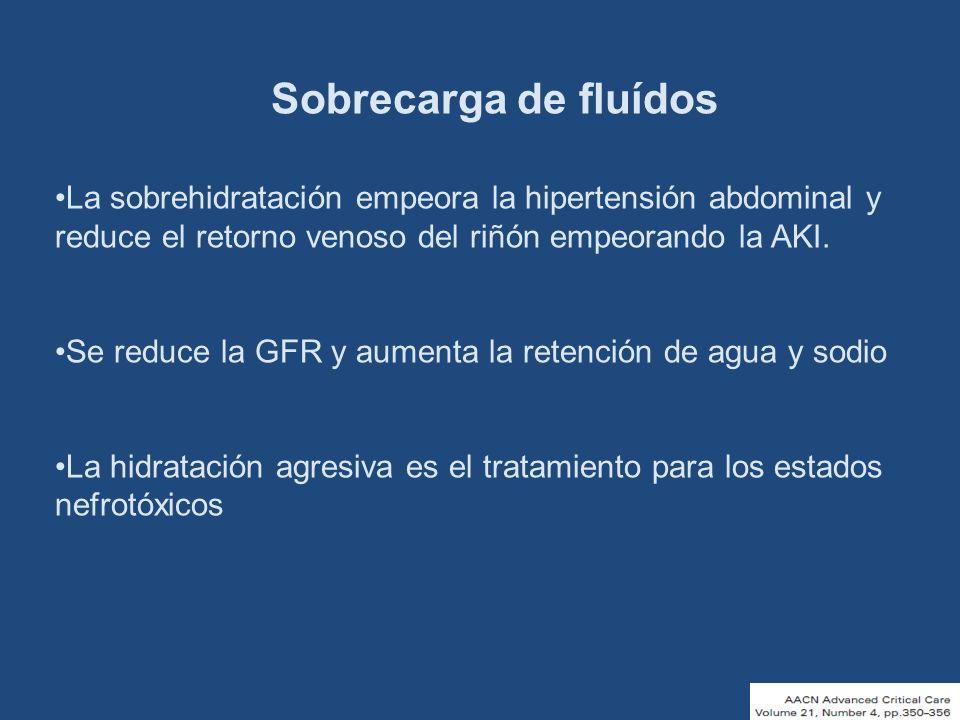 Sobrecarga de fluídos La sobrehidratación empeora la hipertensión abdominal y reduce el retorno venoso del riñón empeorando la AKI.