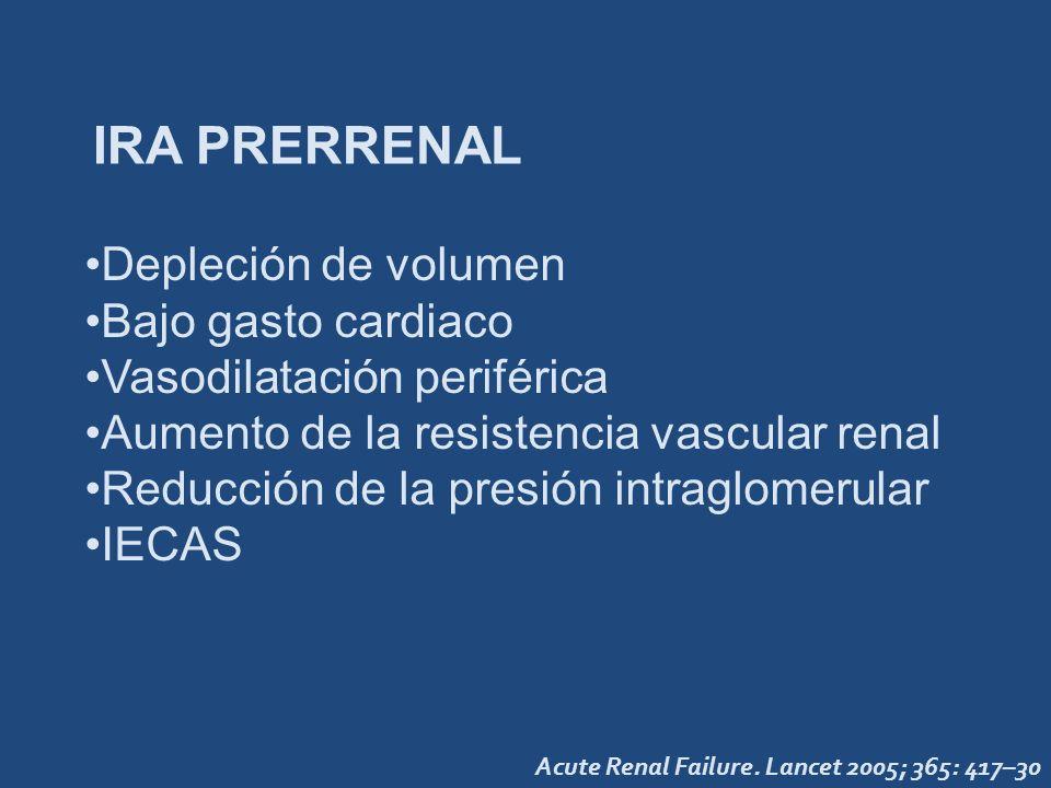 IRA PRERRENAL Depleción de volumen Bajo gasto cardiaco