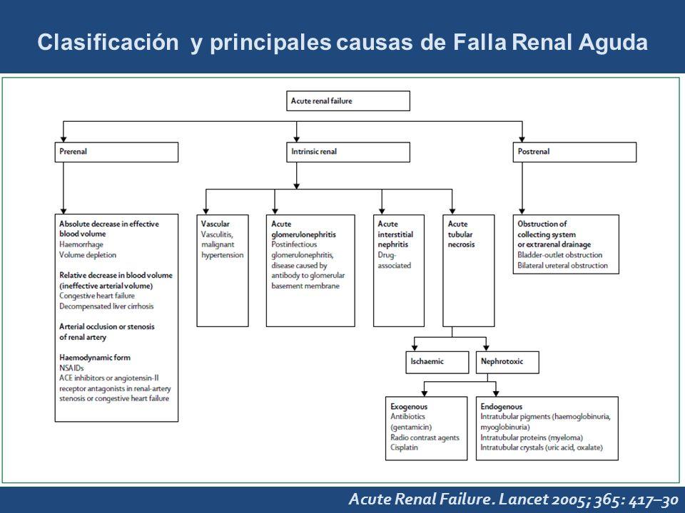 Clasificación y principales causas de Falla Renal Aguda