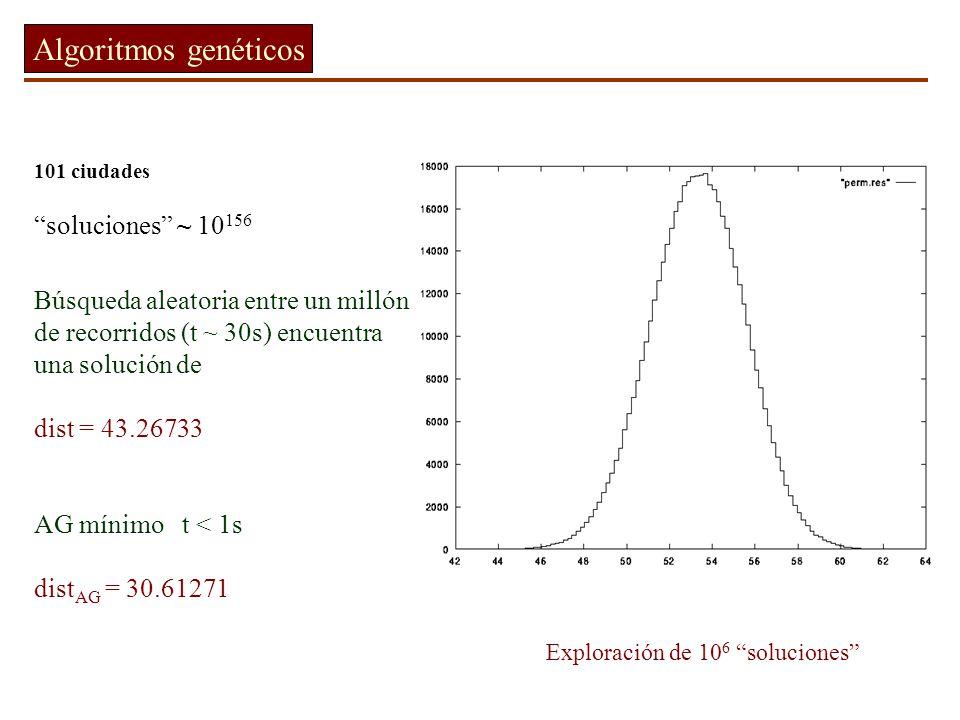 Algoritmos genéticos soluciones ~ 10156