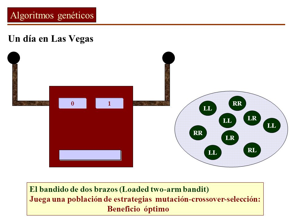 Algoritmos genéticos Un día en Las Vegas