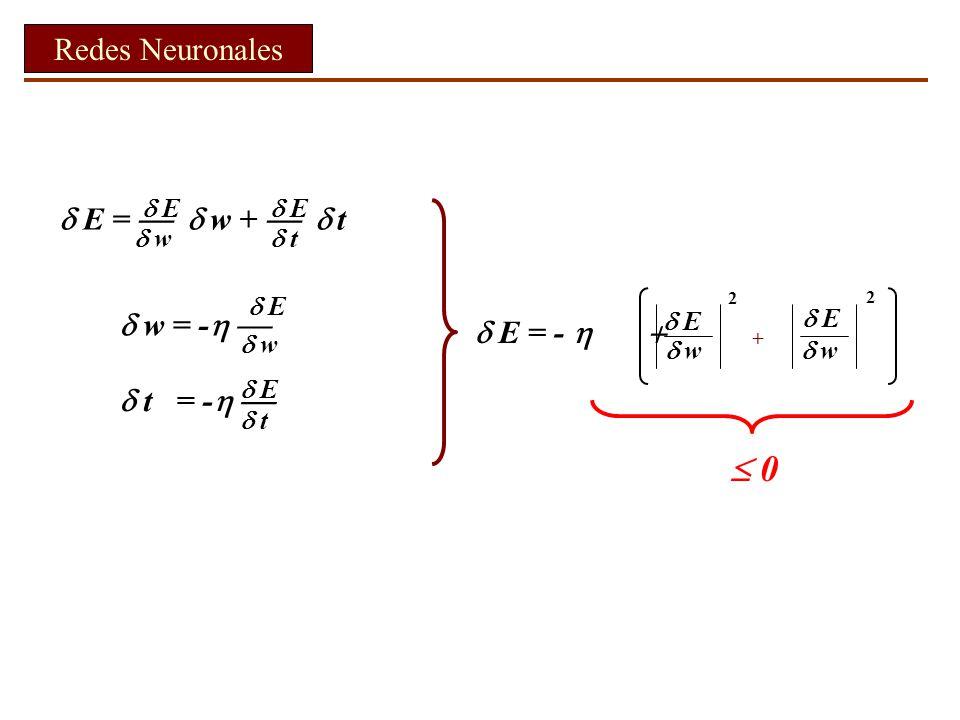  0 Redes Neuronales  E =   w +   t  w = -   E = -  +