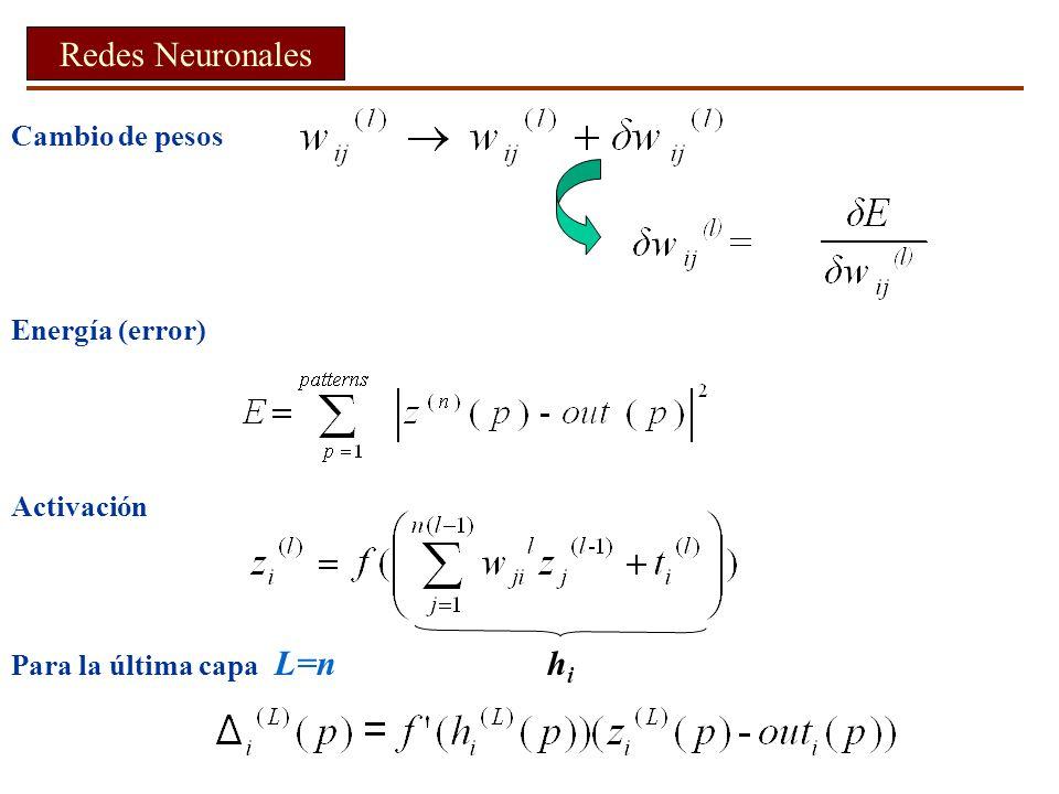Redes Neuronales Cambio de pesos Energía (error) Activación