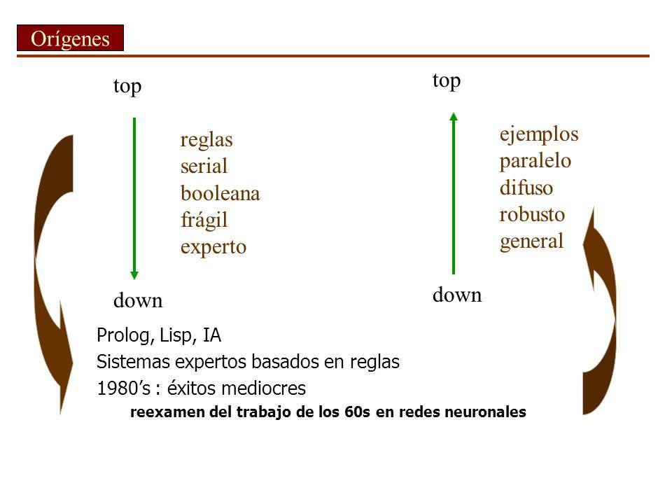 Orígenes top top ejemplos reglas paralelo serial difuso booleana