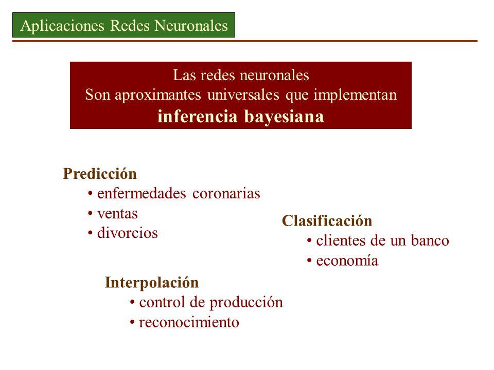 inferencia bayesiana Aplicaciones Redes Neuronales