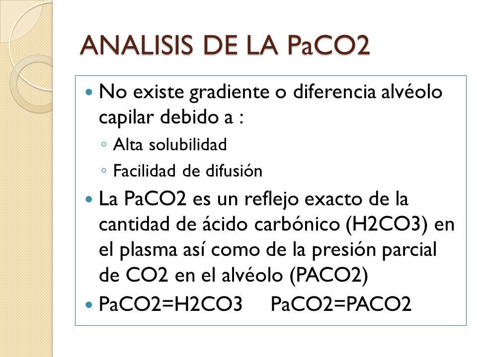ANALISIS DE LA PaCO2 No existe gradiente o diferencia alvéolo capilar debido a : Alta solubilidad.