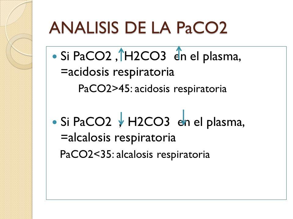 ANALISIS DE LA PaCO2 Si PaCO2 , H2CO3 en el plasma, =acidosis respiratoria. PaCO2>45: acidosis respiratoria.