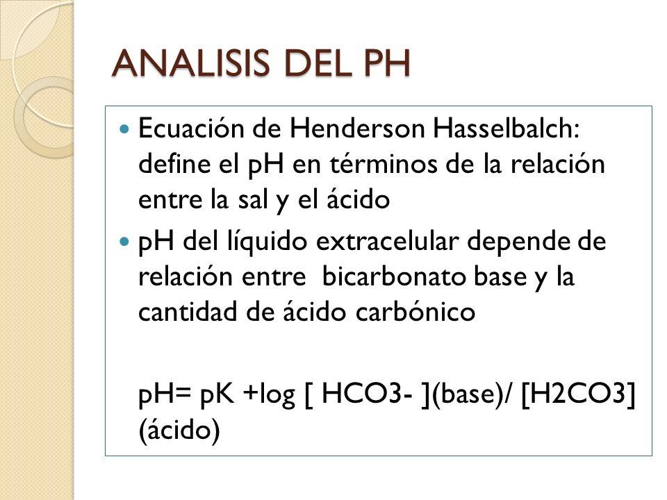 ANALISIS DEL PH Ecuación de Henderson Hasselbalch: define el pH en términos de la relación entre la sal y el ácido.