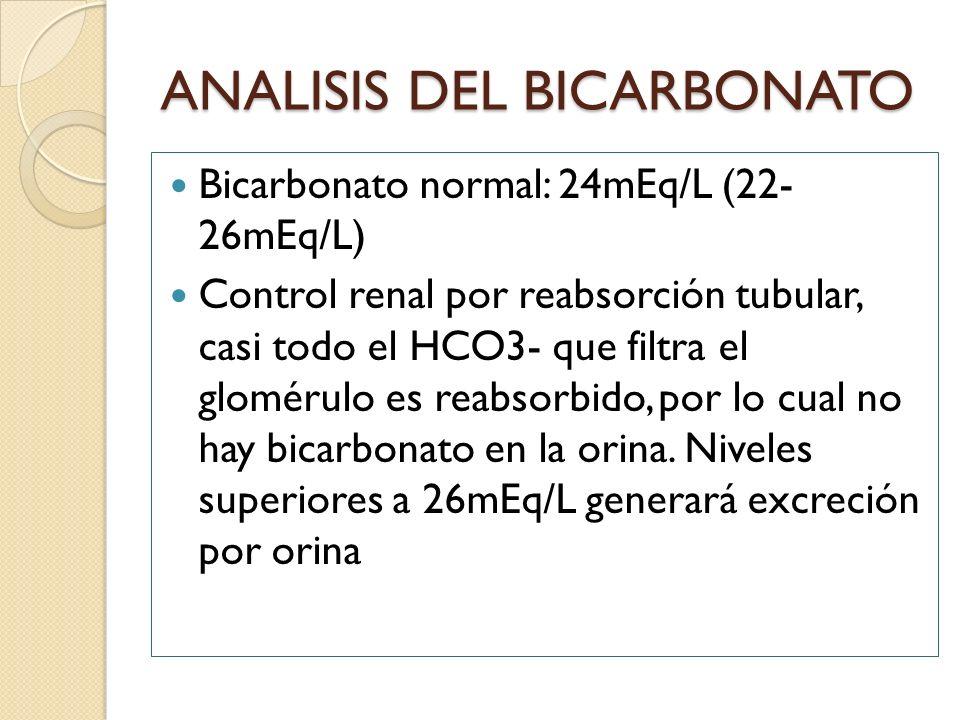 ANALISIS DEL BICARBONATO