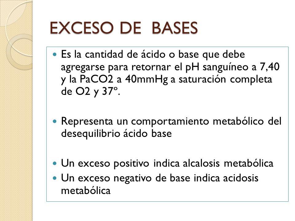 EXCESO DE BASES