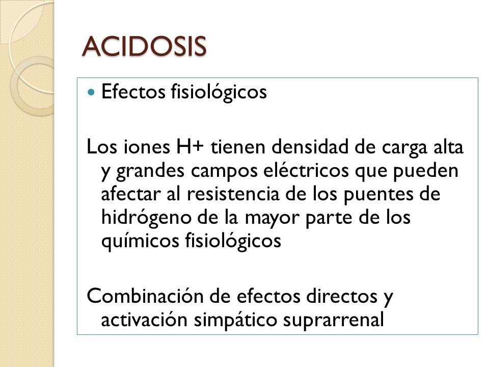 ACIDOSIS Efectos fisiológicos