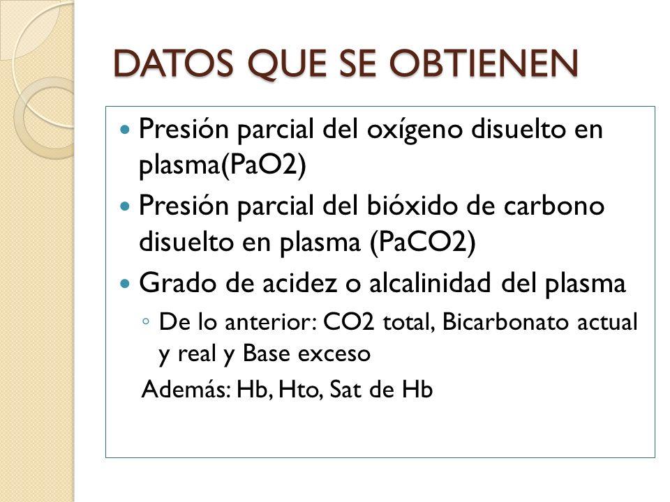DATOS QUE SE OBTIENEN Presión parcial del oxígeno disuelto en plasma(PaO2) Presión parcial del bióxido de carbono disuelto en plasma (PaCO2)