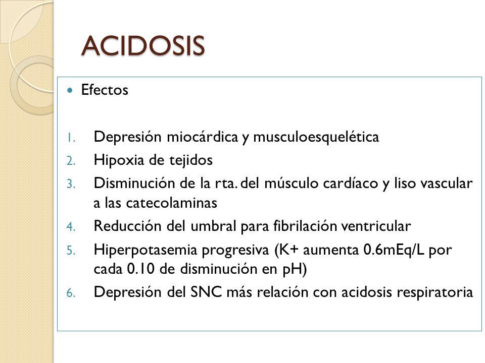 ACIDOSIS Efectos Depresión miocárdica y musculoesquelética