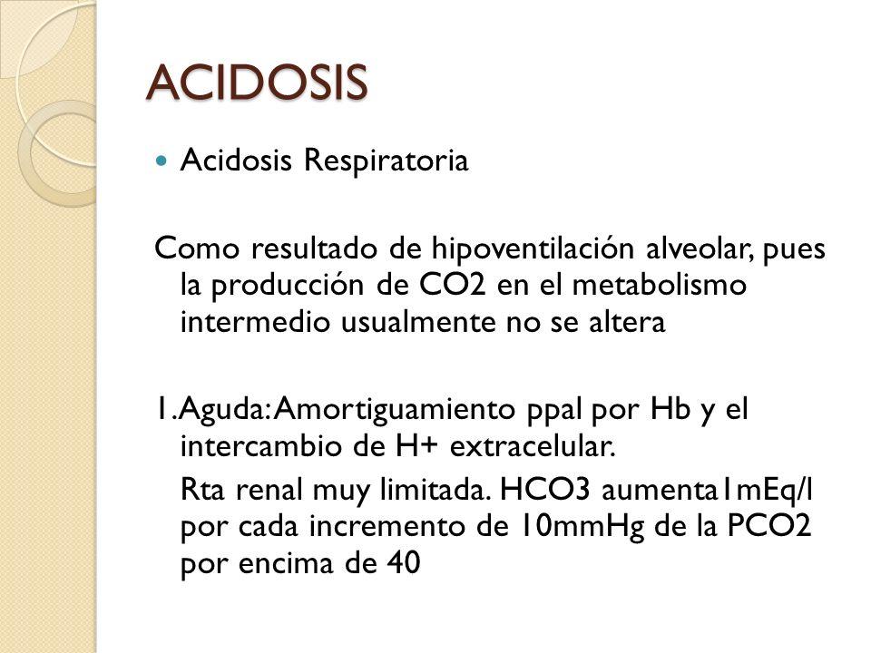 ACIDOSIS Acidosis Respiratoria