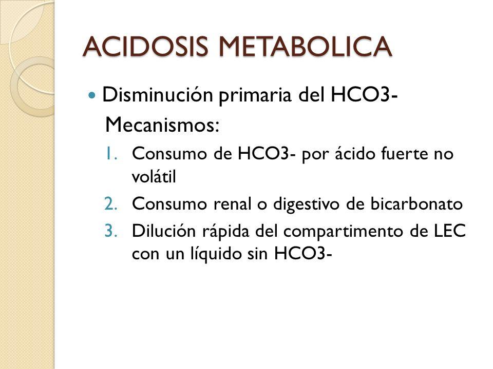 ACIDOSIS METABOLICA Disminución primaria del HCO3- Mecanismos: