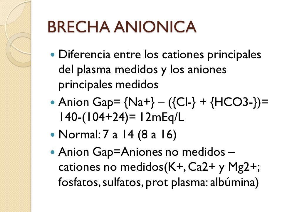 BRECHA ANIONICA Diferencia entre los cationes principales del plasma medidos y los aniones principales medidos.