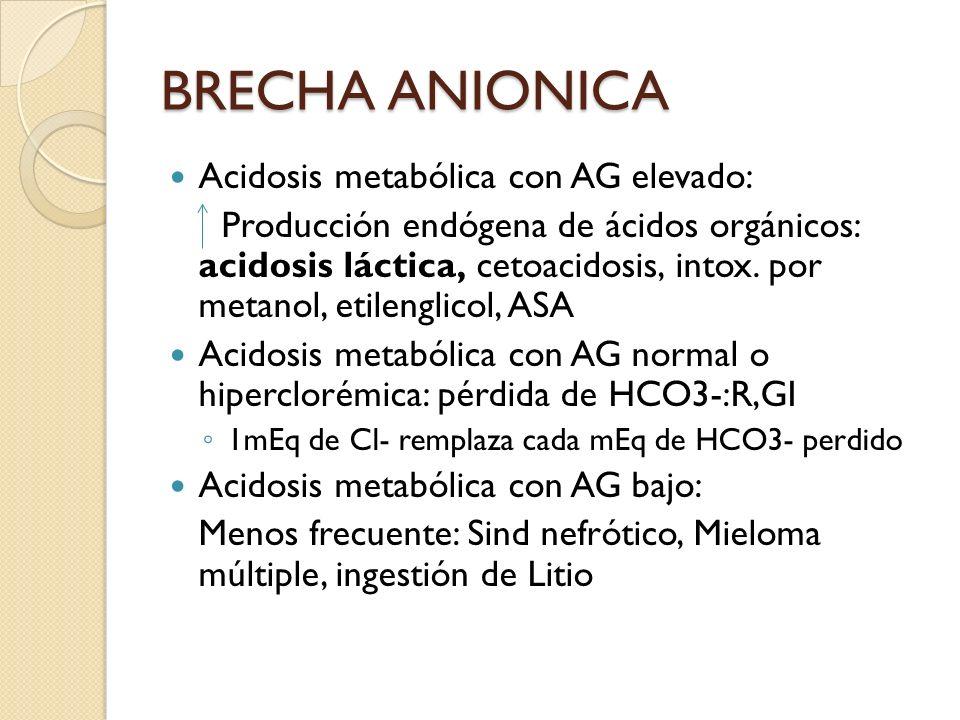 BRECHA ANIONICA Acidosis metabólica con AG elevado: