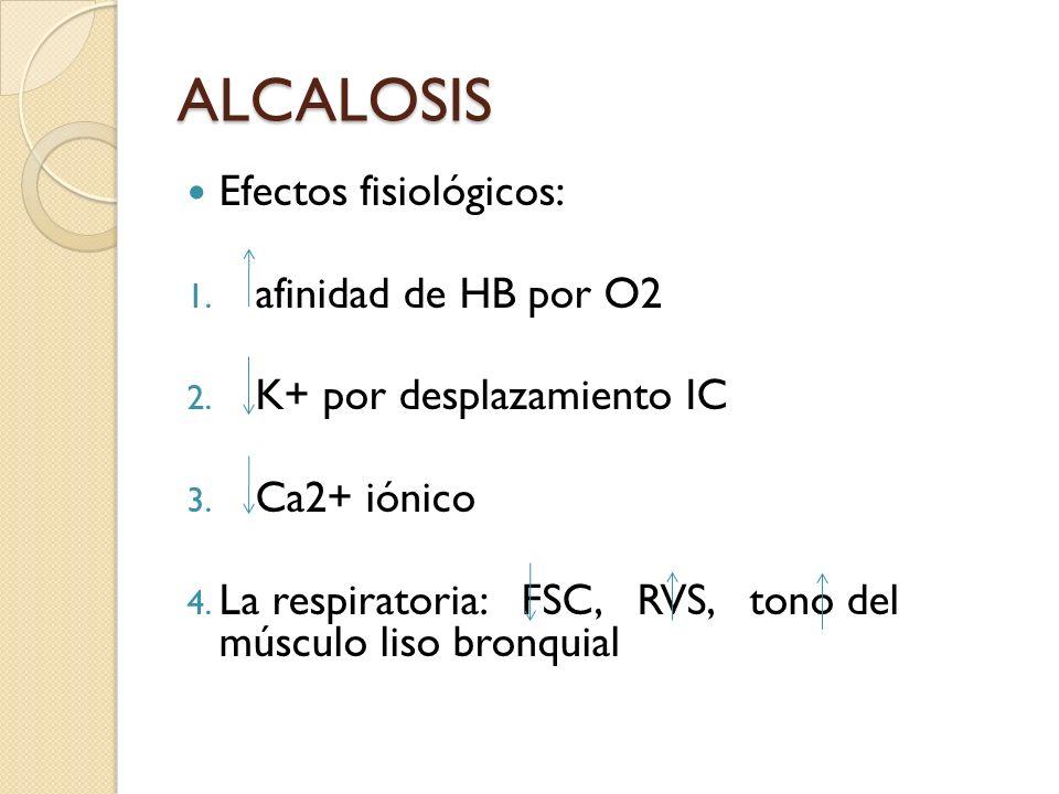 ALCALOSIS Efectos fisiológicos: afinidad de HB por O2