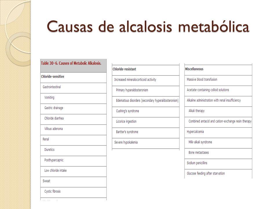 Causas de alcalosis metabólica