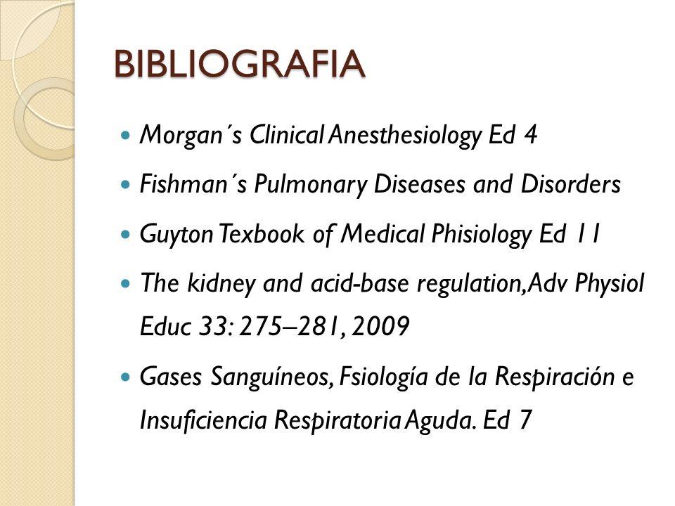 BIBLIOGRAFIA Morgan´s Clinical Anesthesiology Ed 4