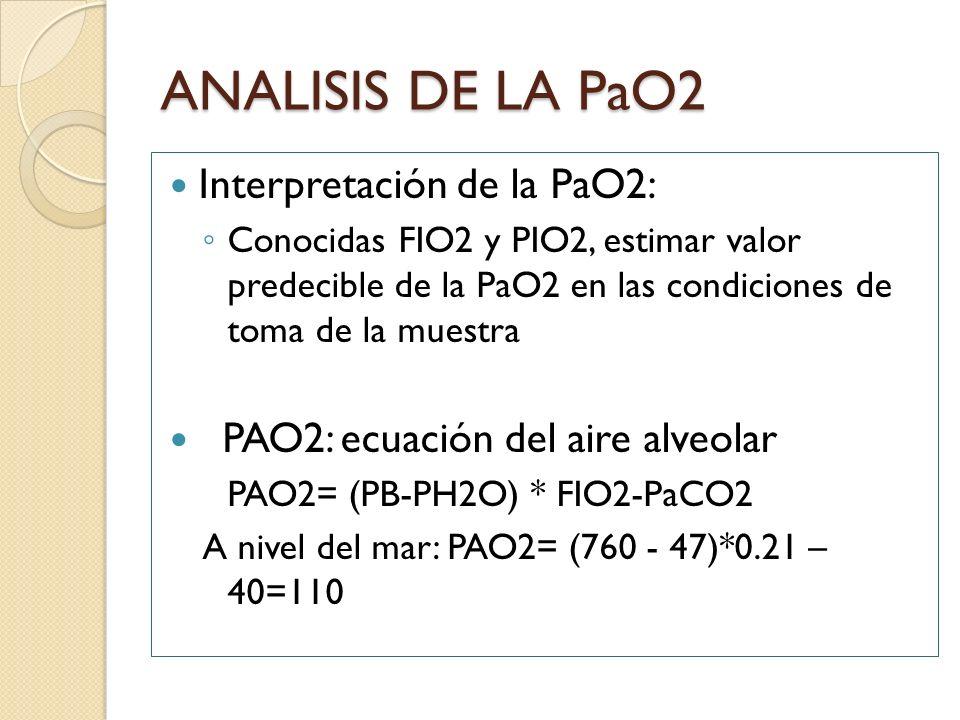 ANALISIS DE LA PaO2 Interpretación de la PaO2: