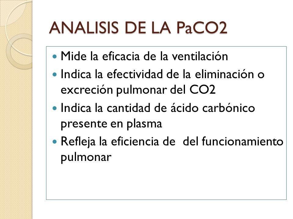 ANALISIS DE LA PaCO2 Mide la eficacia de la ventilación