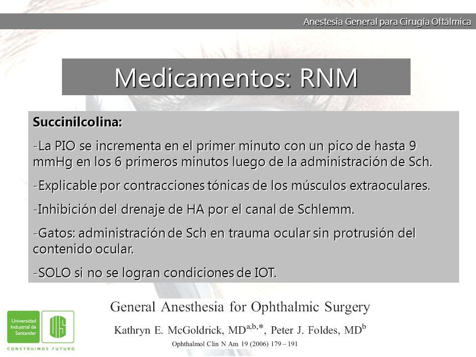Medicamentos: RNM Succinilcolina: