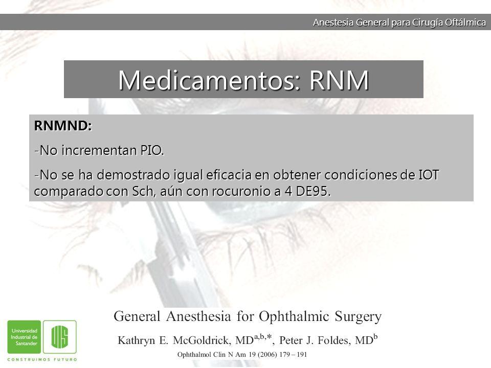 Medicamentos: RNM RNMND: No incrementan PIO.