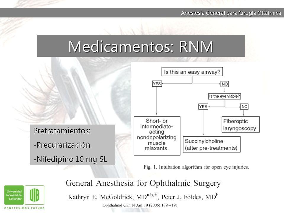 Medicamentos: RNM Pretratamientos: Precurarización.