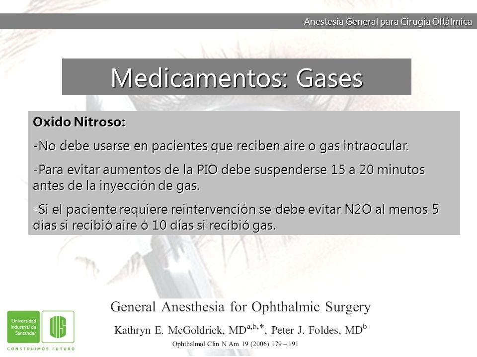 Medicamentos: Gases Oxido Nitroso:
