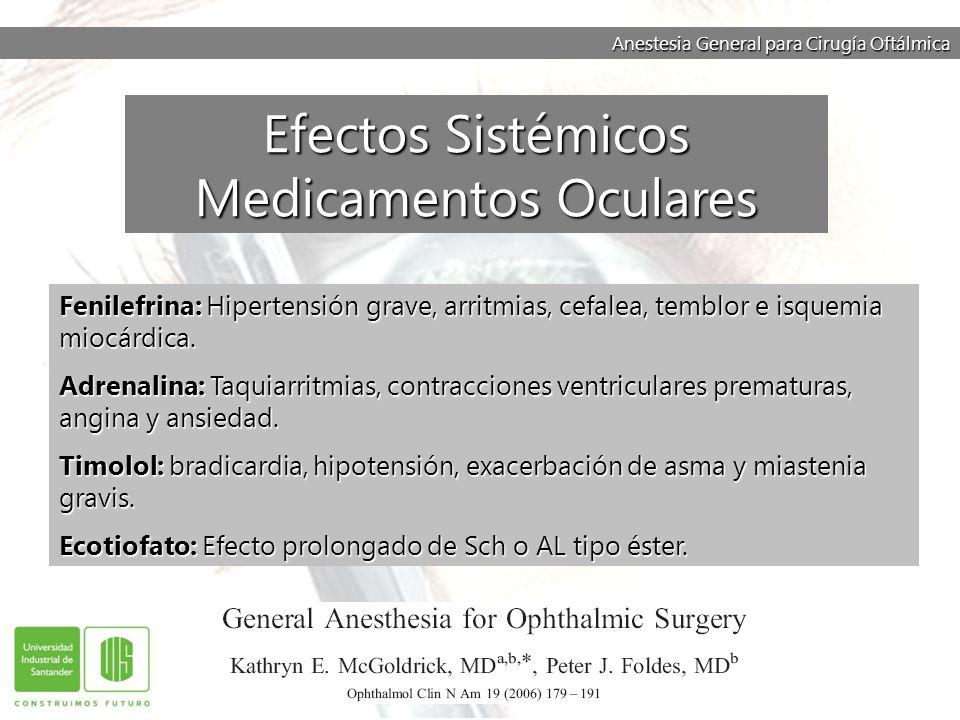 Efectos Sistémicos Medicamentos Oculares