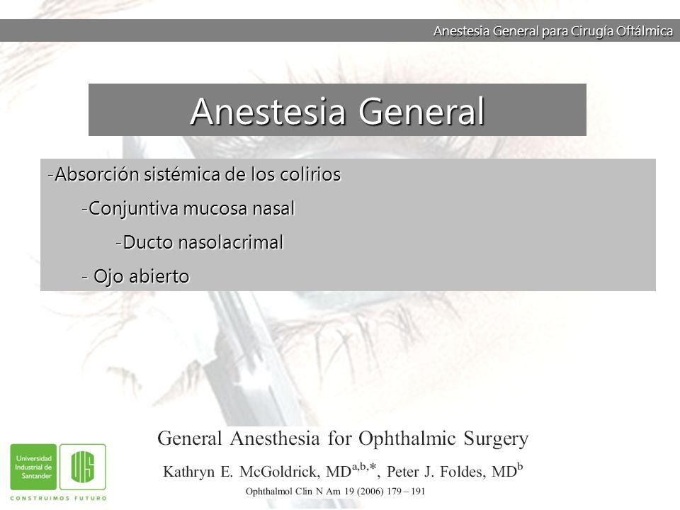 Anestesia General Absorción sistémica de los colirios