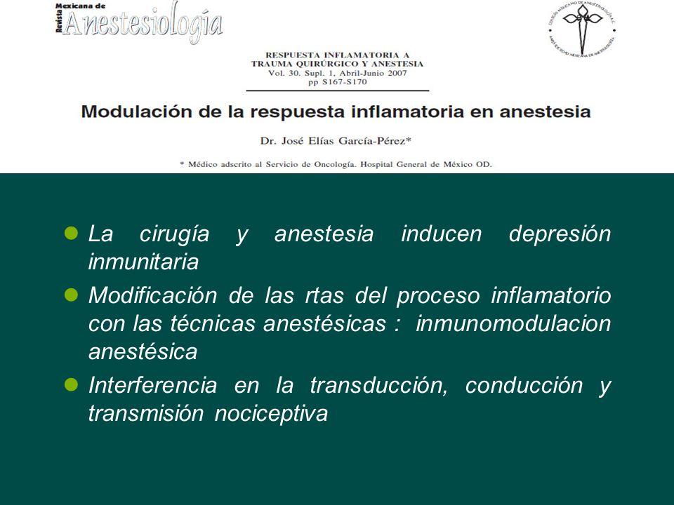 La cirugía y anestesia inducen depresión inmunitaria