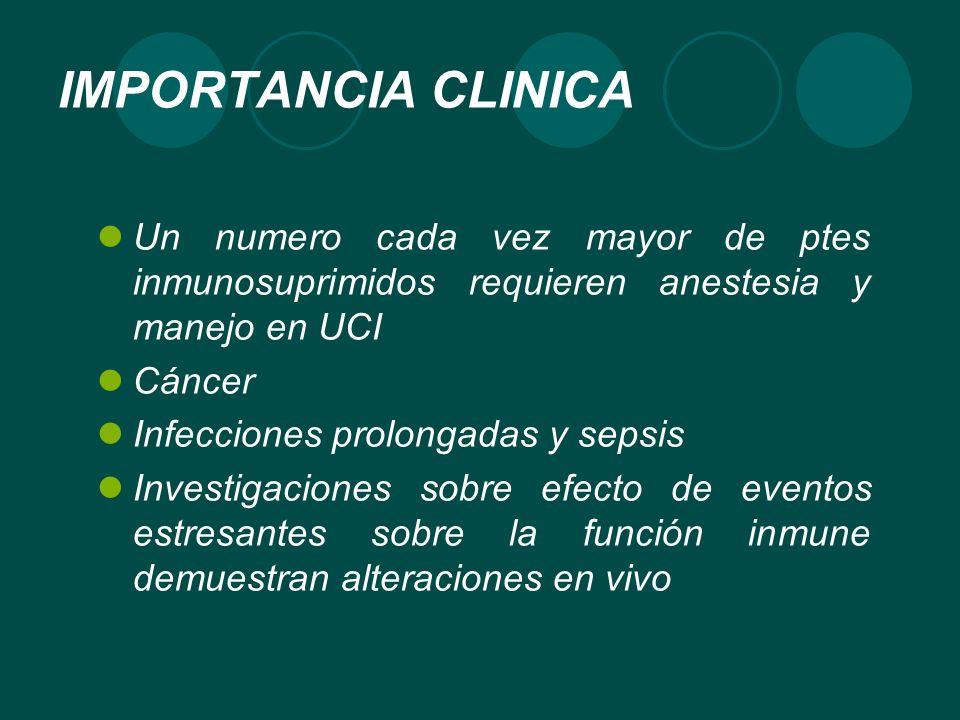 IMPORTANCIA CLINICA Un numero cada vez mayor de ptes inmunosuprimidos requieren anestesia y manejo en UCI.